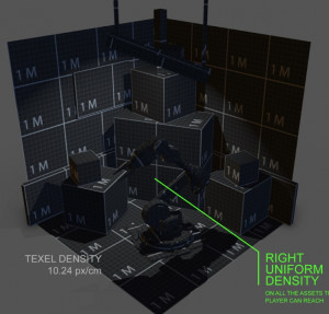 Pro Guide to Textures - Texel Density